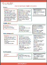 liste-aliments-sans-gluten